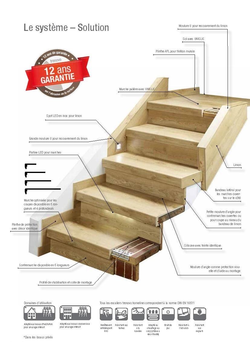 Homeline Solution Coupe Escalier
