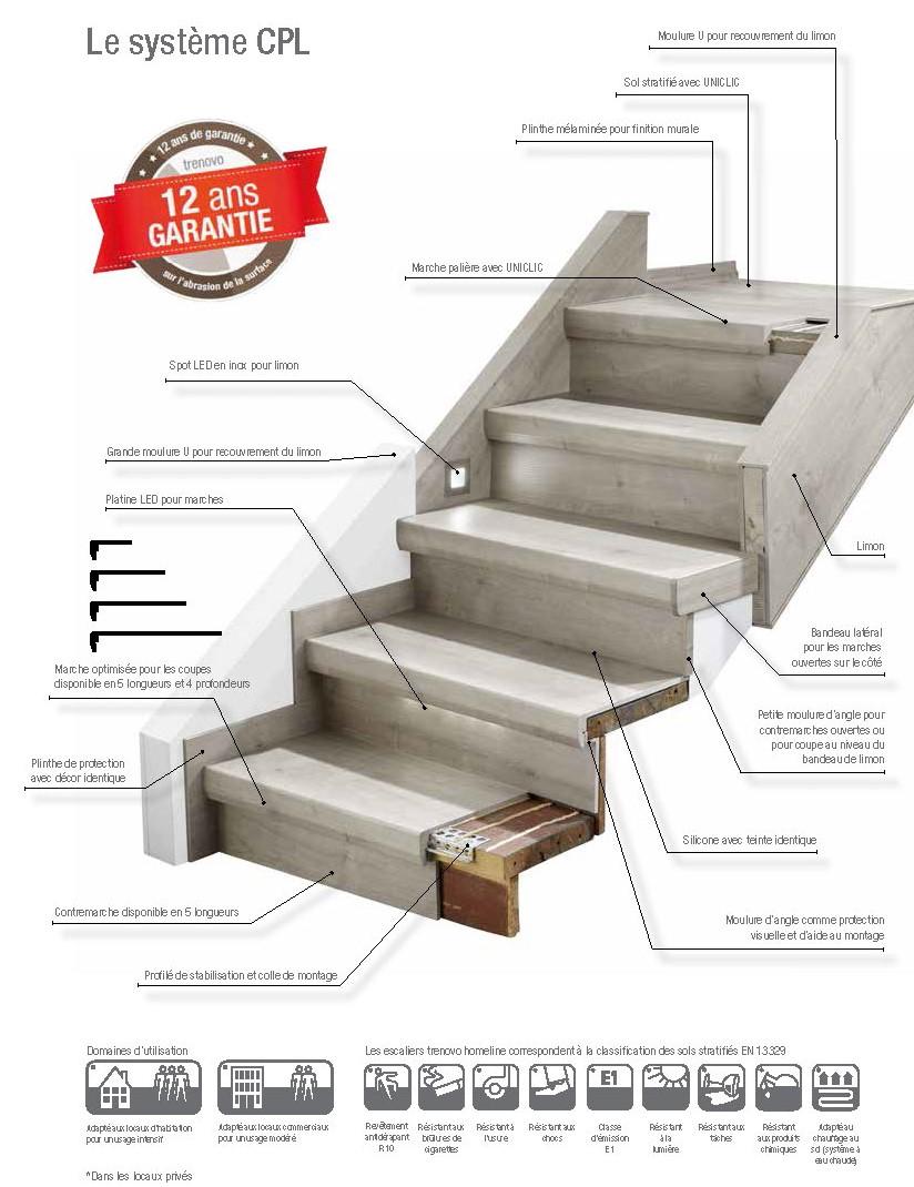 Homeline CPL coupe escalier